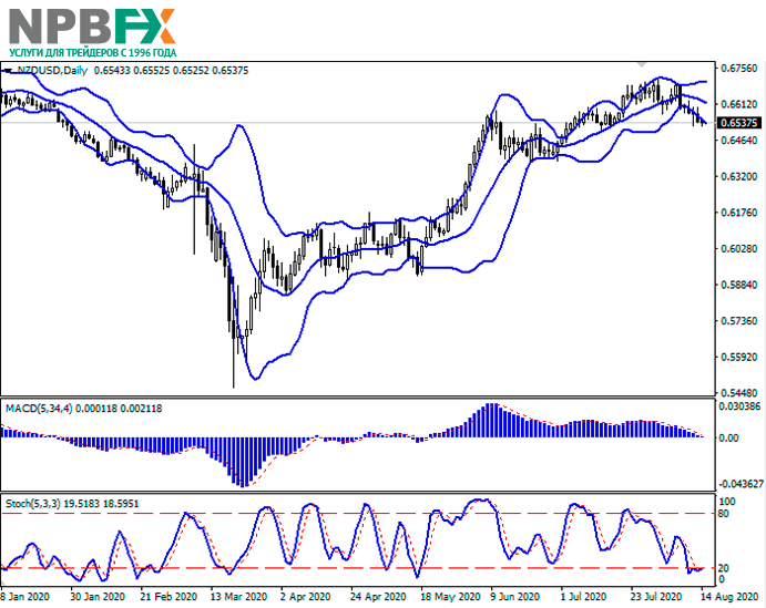 nzd14082020-22.png