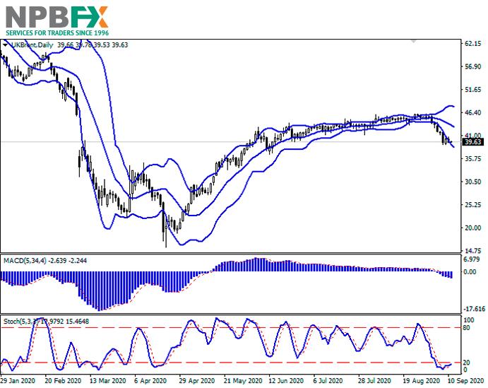 http://businesspr-finance.com/wp-content/uploads/2020/09/oil11092020-66.png