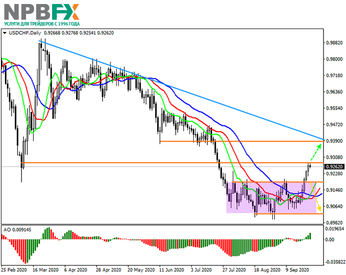 usdchf25092020-11.png