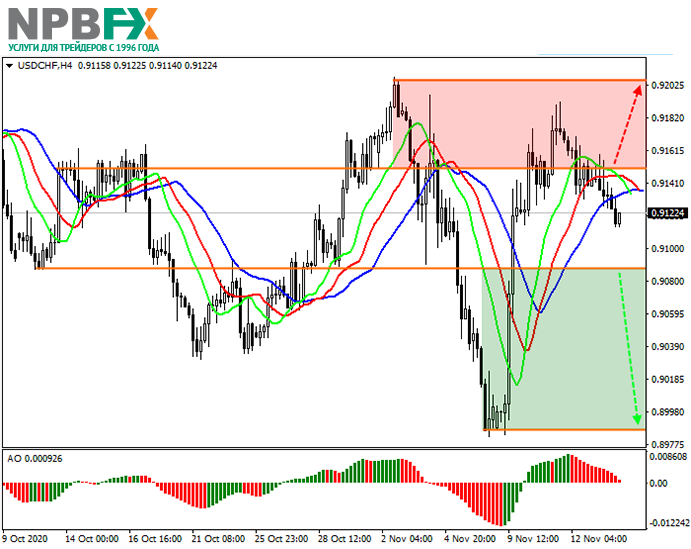 usdchf16112020-1.png