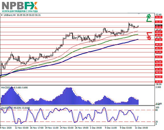 Brent-Crude-Oil-141220-2.jpg