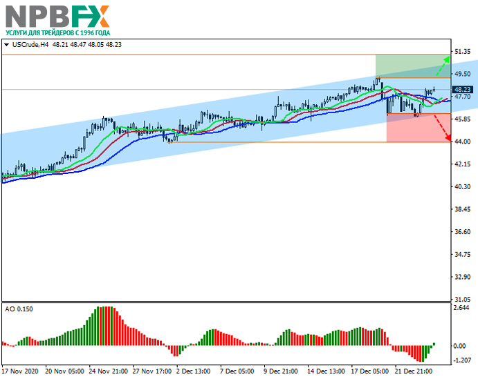 WTI-Crude-Oil-241220-1.jpg