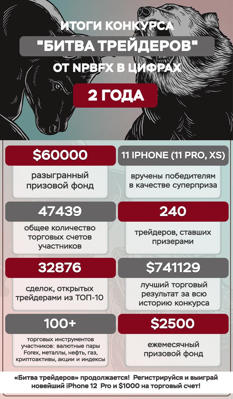 npbfx-infograph.png