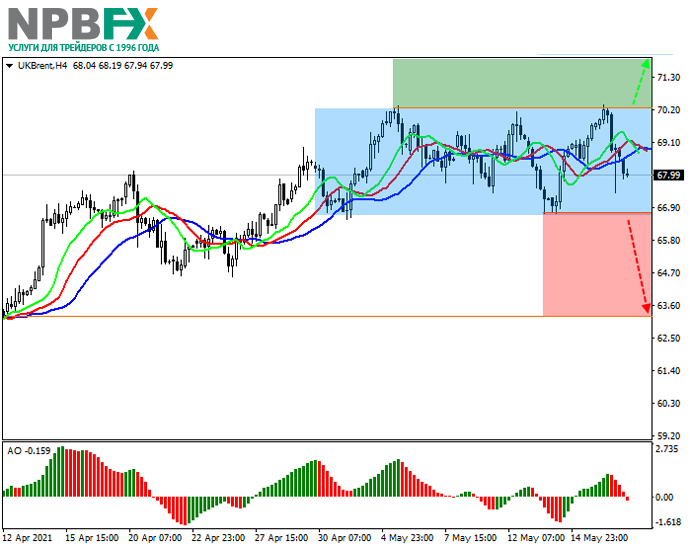 Brent-Crude-Oil-190521-1.png