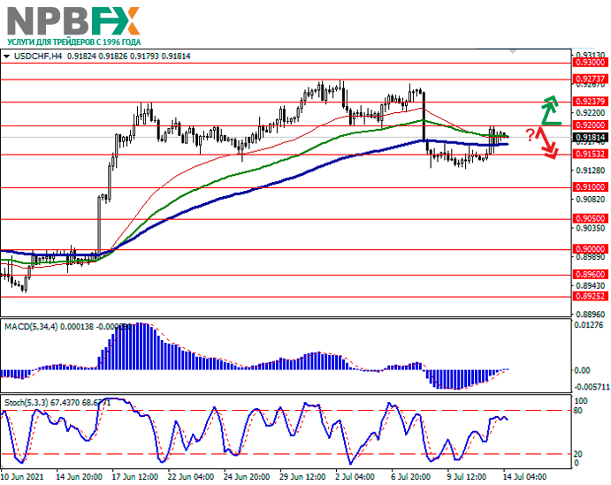 USDCHF140721-2.png