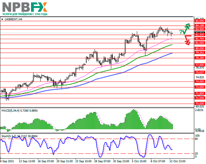 Brent-Crude-Oil-131021-2.png